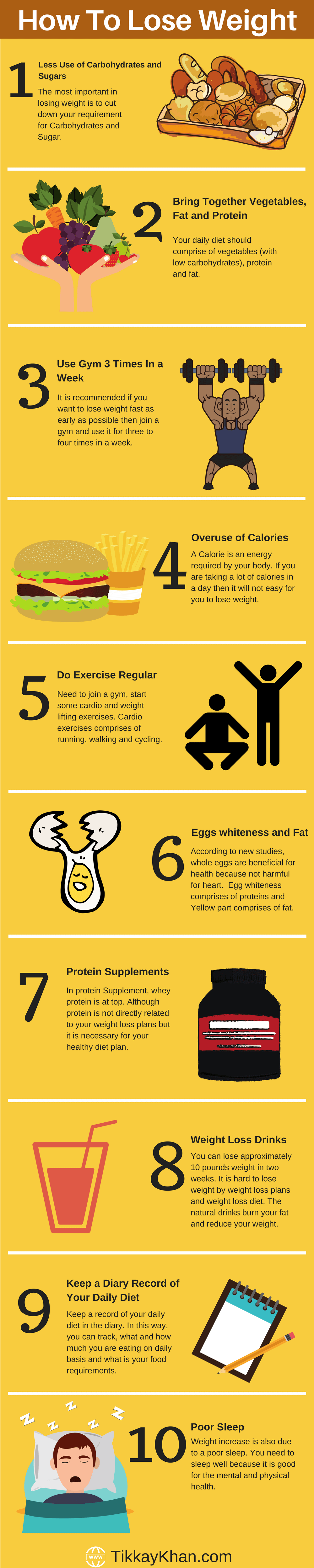 Infographic: How To Lose Weight Fast