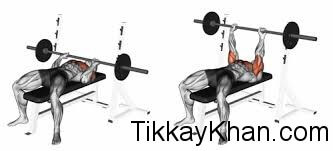 Triceps Bench Pressing With Close Grip