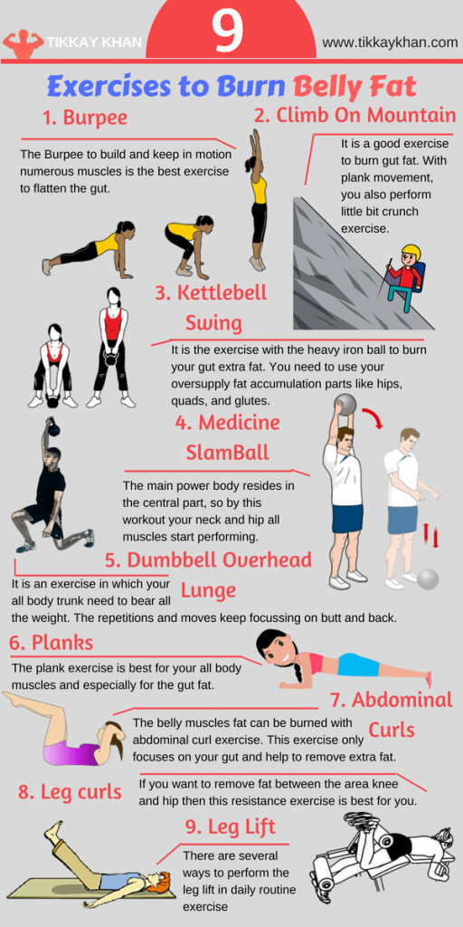 Exercises For Burning Body Fat