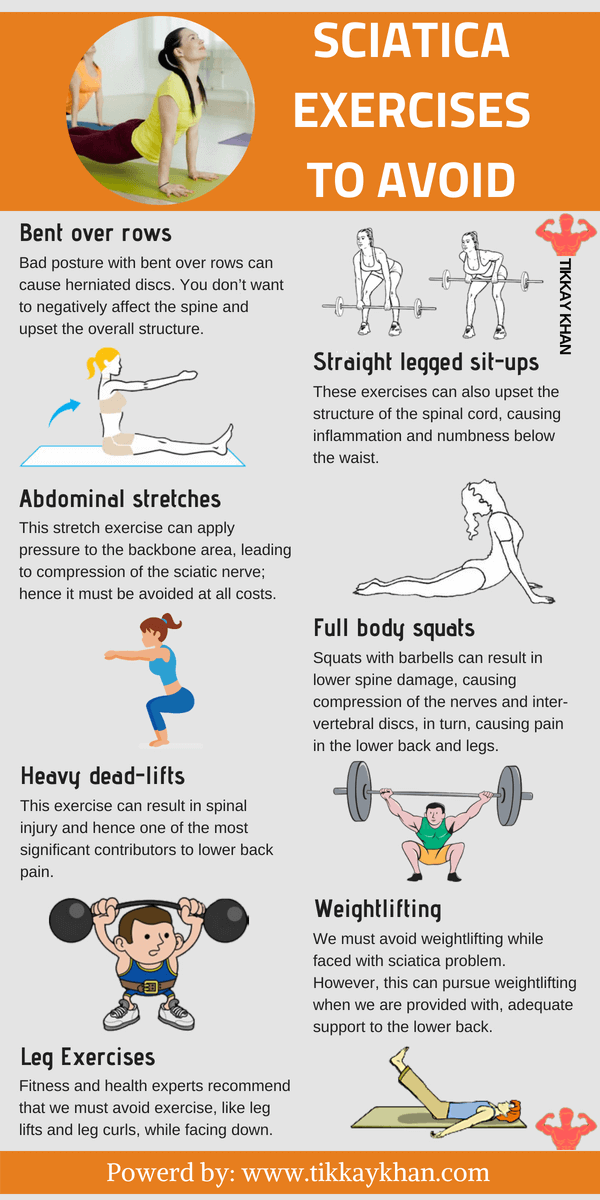 Sciatica Exercises to avoid