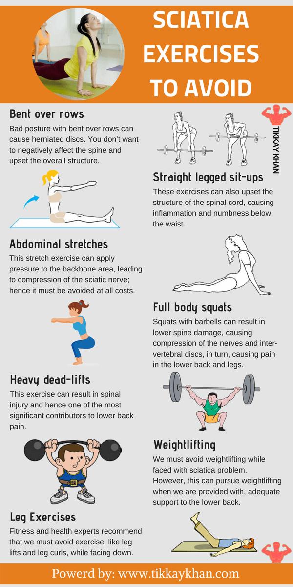 Sciatica Exercises to avoid