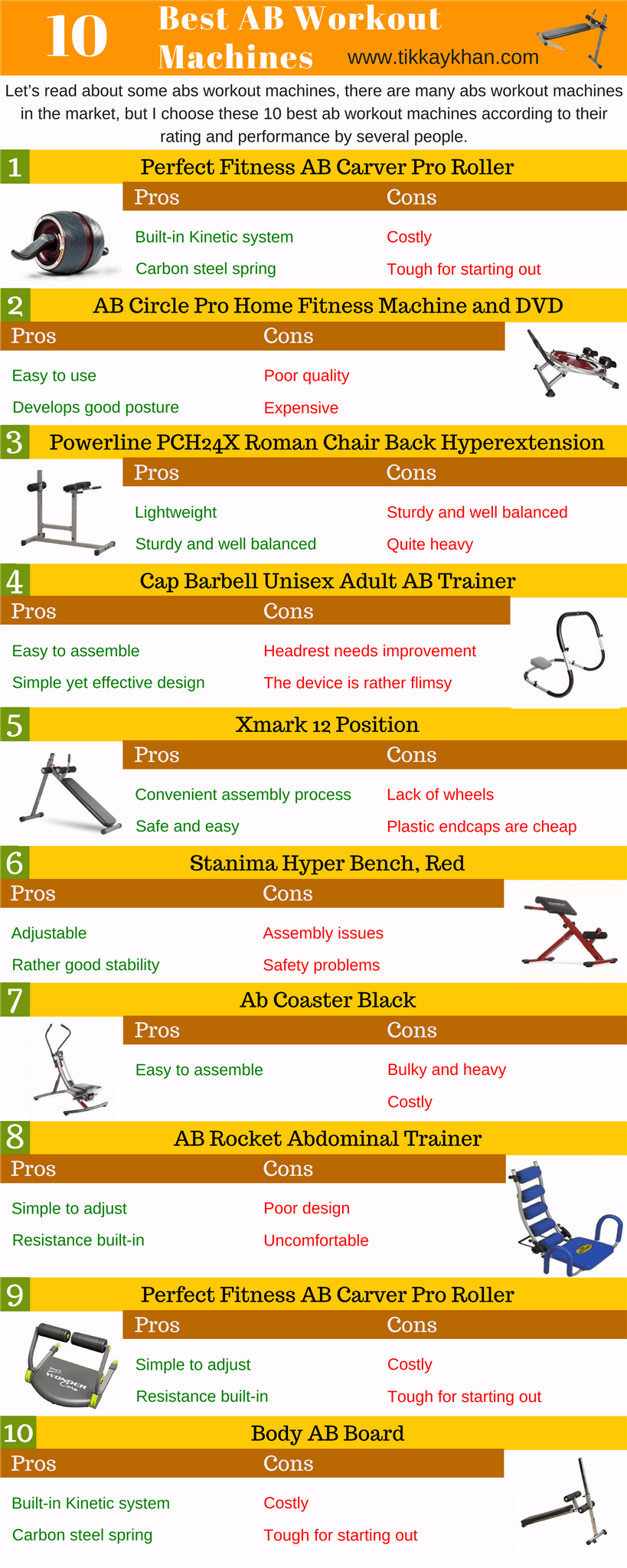 Best Abs workout machines