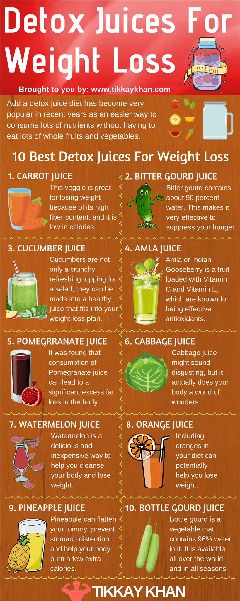 Detox Juices for weight loss
