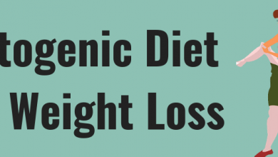 Photo of Ketogenic Diet for Weight Loss