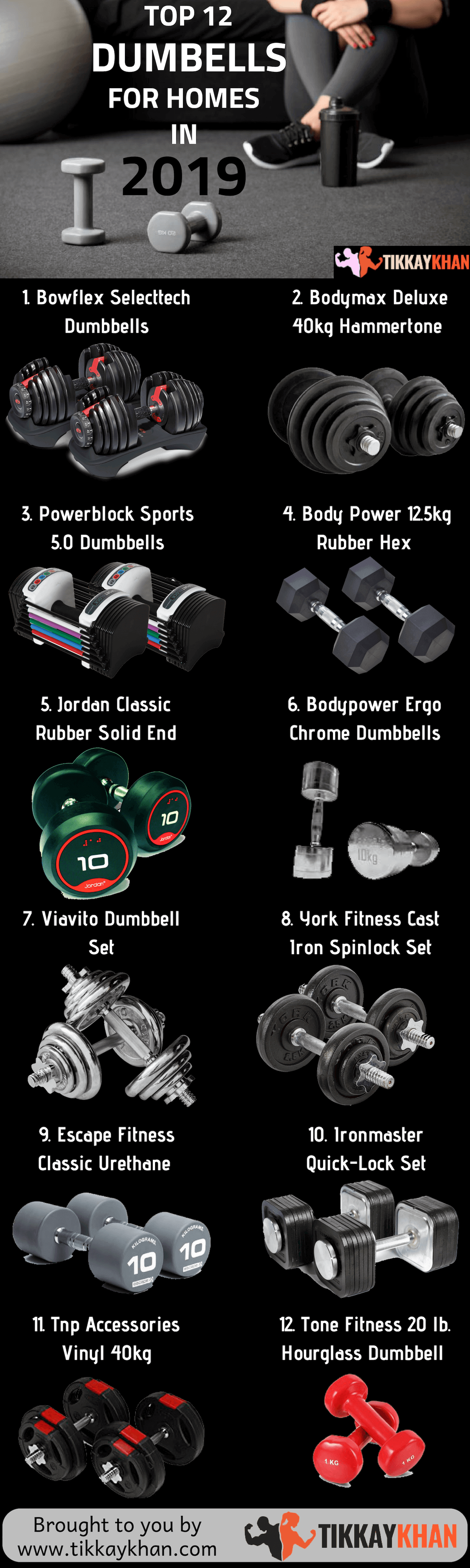 12 Best Dumbbells For Home in 2019 Infographic