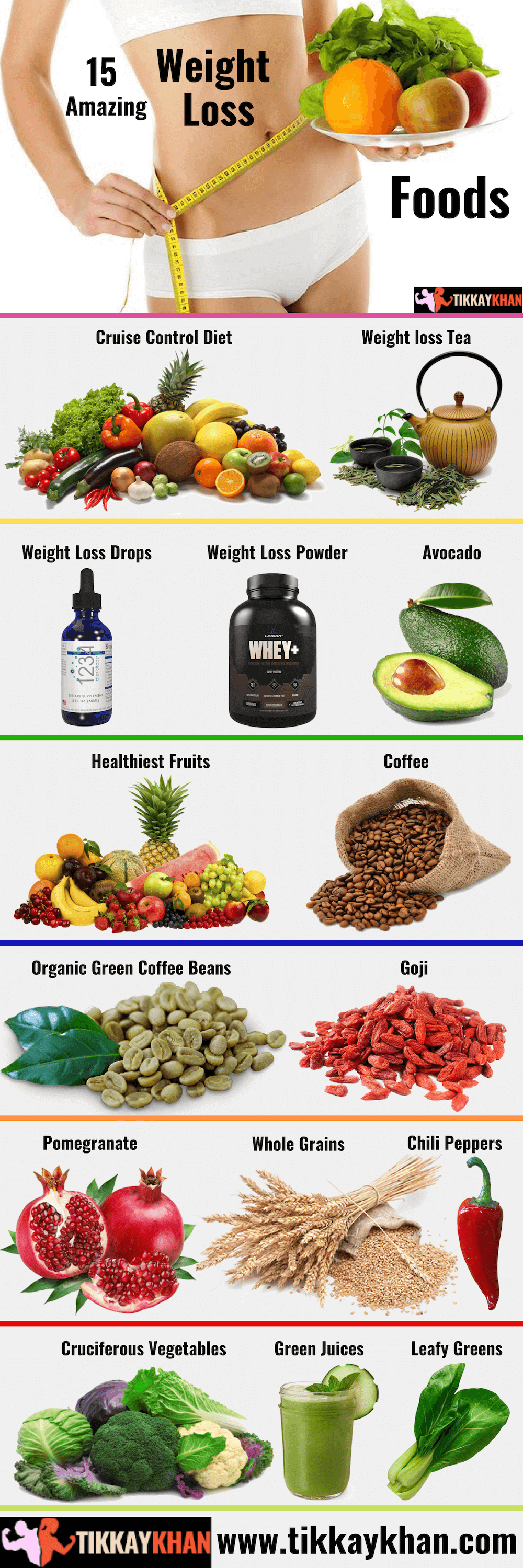 15 Best Weight Loss Foods Infographic
