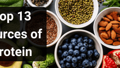Photo of 13 Best Sources of Protein In 2020