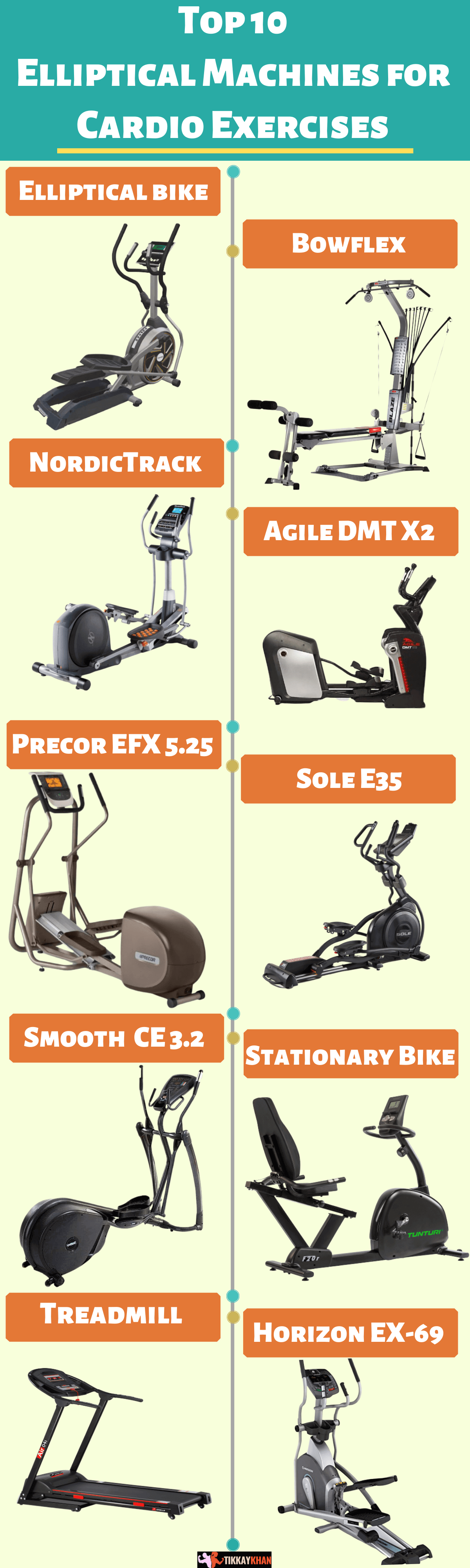 Top 10 Best Elliptical Machines for Cardio Exercises