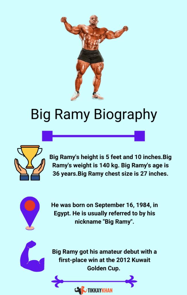 Big Ramy Biography